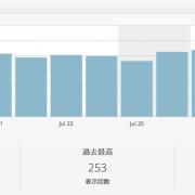 jetpack統計情報