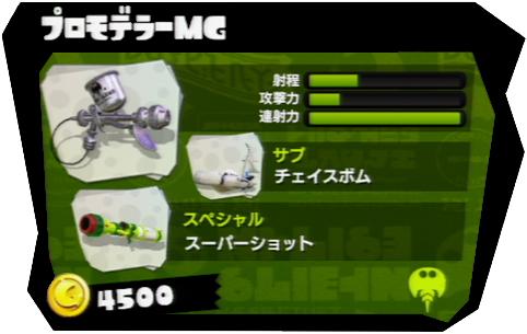 プロモデラーMGはどんな武器?