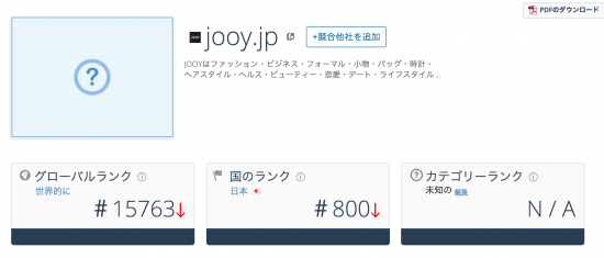 JOOYのアクセス数
