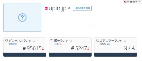 Upin(アップイン)のアクセス数