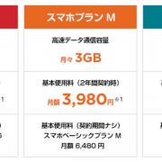 Y!mobile「スマホプランS/M/L」の料金