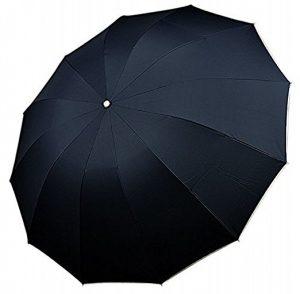 19位:折りたたみ傘