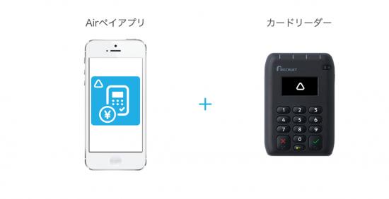 AirPAYを使うにはiPhone(iPad)とカードリーダー